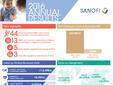 Sanofi отбелязва ръст в продажбите и доходността на акциите при постоянен обменен курс