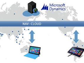 """Студенти в СУ """"Св. Климент Охридски"""" се учат да работят с облачното решение Microsoft Dynamics NAV Cloud"""